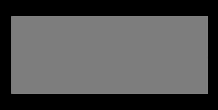 genesys-logob
